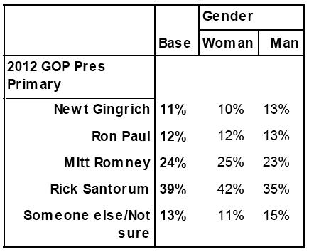 Vagina's Revenge: MI's Women Changing their Mind about Rick Santorum