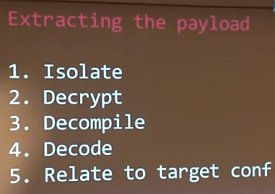 [Snapshot, Ralph Langner presentation re: Stuxnet, outlining payload extraction (c. 2012 via YouTube)]