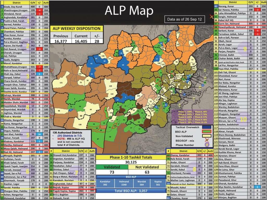 ALP Map