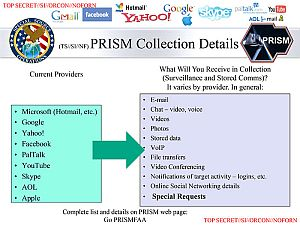 [NSA presentation, PRISM collection details, via Washington Post]