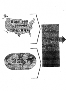 SIGINT and 215