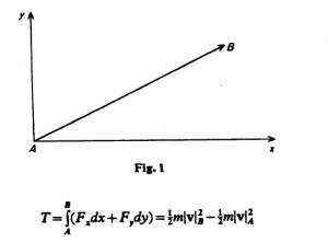 Force graph from Mirowski paper