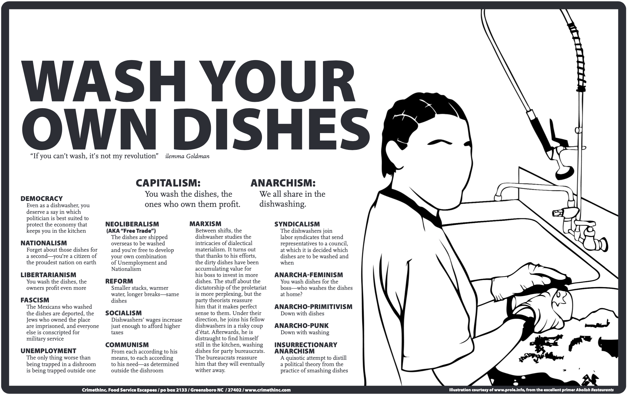 Wash Your Own Dishes Crimethinc Poster